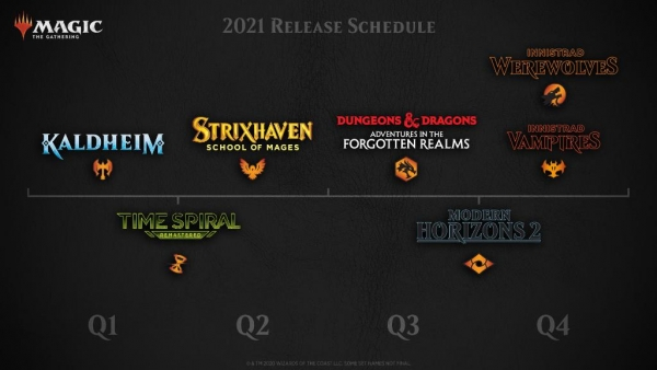 WotC unveils 2021 Magic: The Gathering release schedule